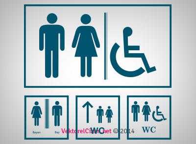 WC, Tuvalet